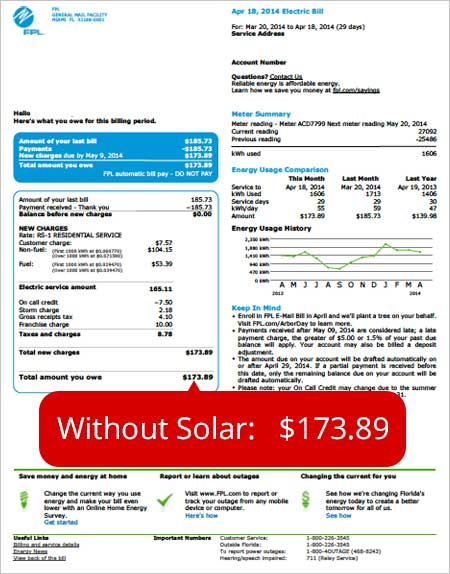 Solar Panels Amp Energy Harrimans Inc Port Charlotte