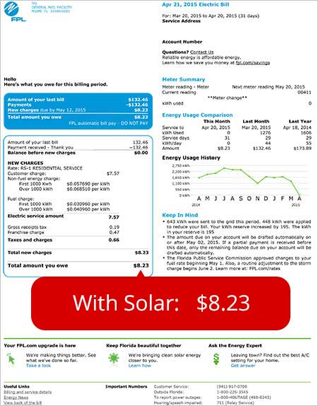 Electric bill with solar panels